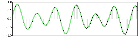 Waveform sample rates.png