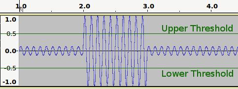 Compressor - Audacity Manual