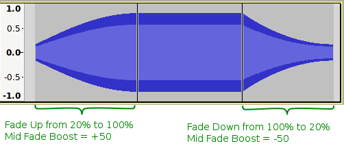 Fade and Crossfade - Audacity Manual