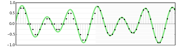 Waveform sample formats.png