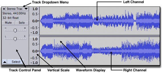 Stereo Track annotated with TDDM.png