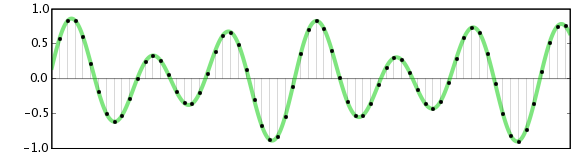 Waveform digital.png