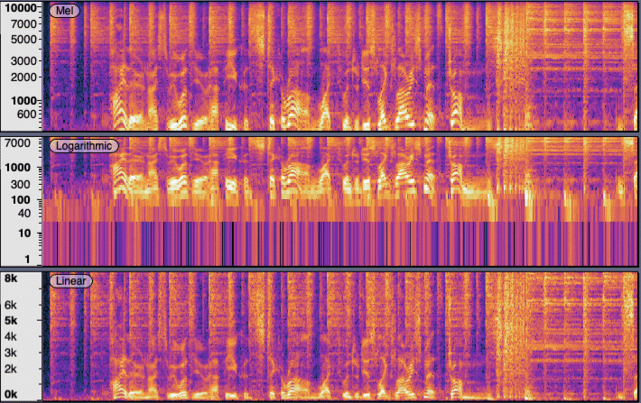 Spectrogram View - Audacity Manual
